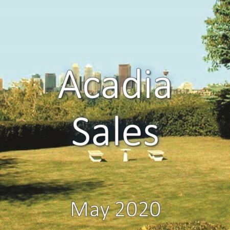 Acadia Housing Market Update May 2020