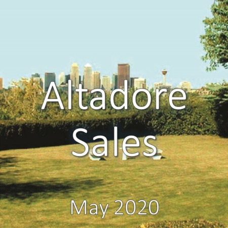 Altadore Housing Market Update May 2020