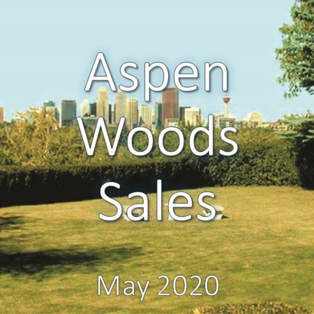 Aspen Woods Housing Market Update May 2020