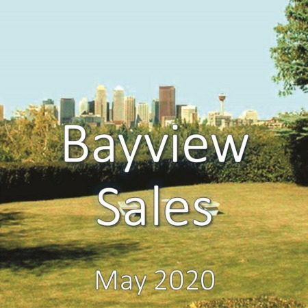 Bayview Housing Market Update May 2020