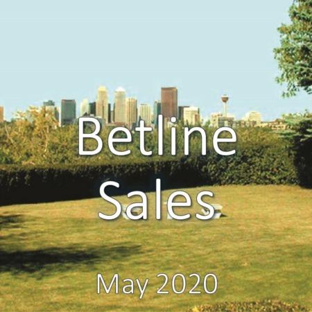 Beltline Housing Market Update May 2020