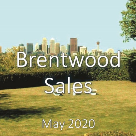 Brentwood Housing Market Update May 2020