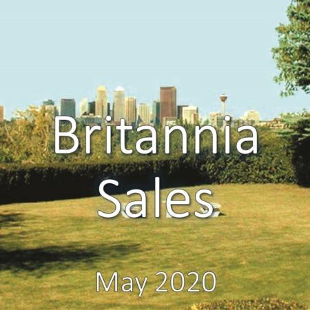 Britannia Housing Market Update May 2020