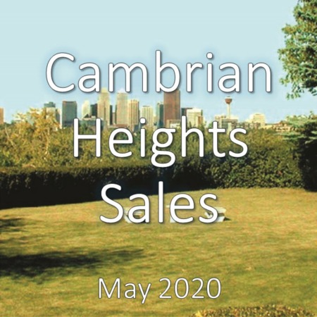 Cambrian Heights Housing Market Update May 2020