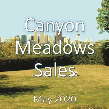 Canyon Meadows Housing Market Update May 2020