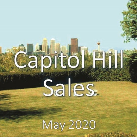 Capitol Hill Housing Market Update May 2020
