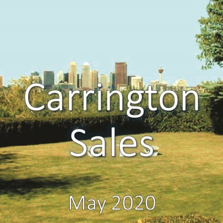 Carrington Housing Market Update May 2020