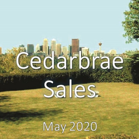 Cedarbrae Housing Market Update May 2020