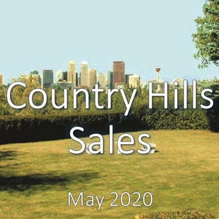Country Hills Housing Market Update May 2020