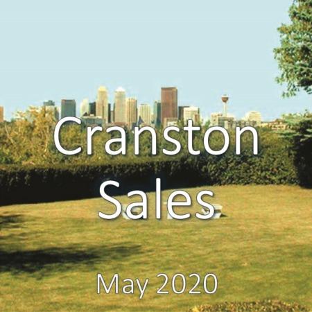 Cranston Housing Market Update May 2020