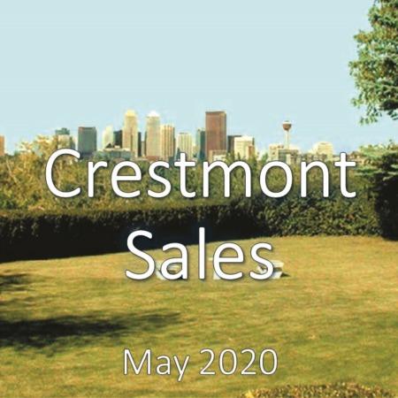 Crestmont Housing Market Update May 2020