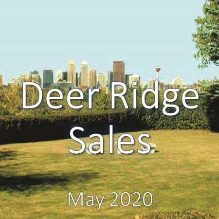 Deer Ridge Housing Market Update May 2020