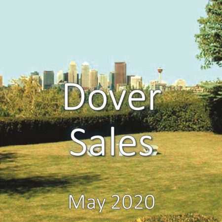 Dover Housing Market Update May 2020