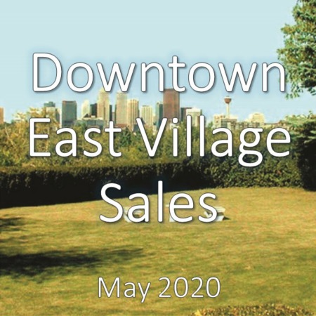 Downtown East Village Housing Market Update May 2020