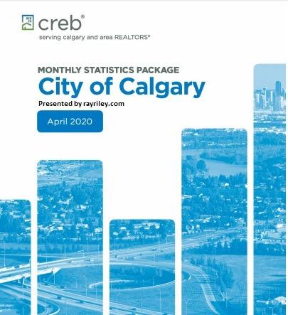 Calgary Real Estate Market feeling impact of COVID-19 May 2020