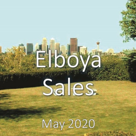 Elboya Housing Market Update May 2020