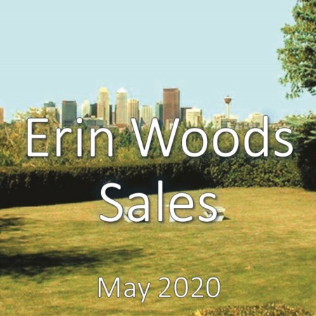 Erin Woods Housing Market Update May 2020