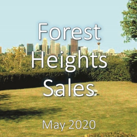 Forest Heights Housing Market Update May 2020