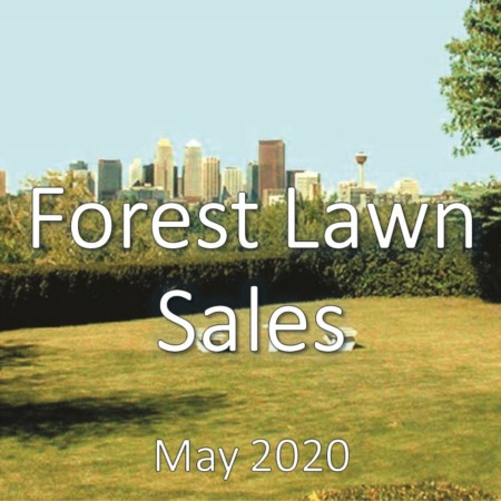 Forest Lawn Housing Market Update May 2020