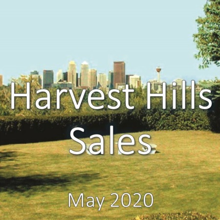 Harvest Hills Housing Market Update May 2020