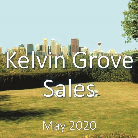 Kelvin Grove Housing Market Update May 2020