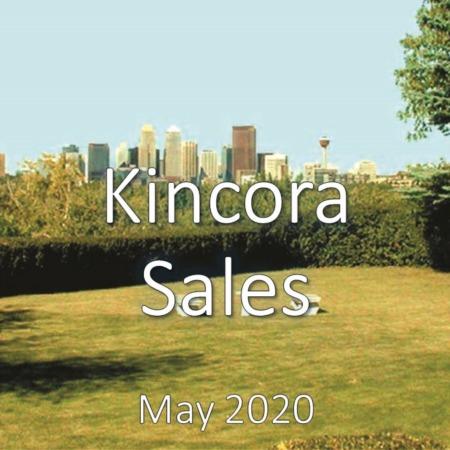 Kincora Housing Market Update May 2020