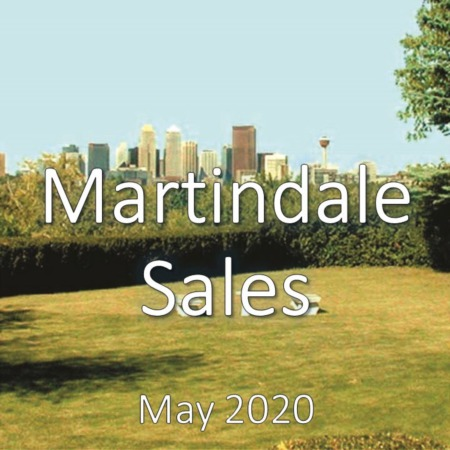 Martindale Housing Market Update May 2020