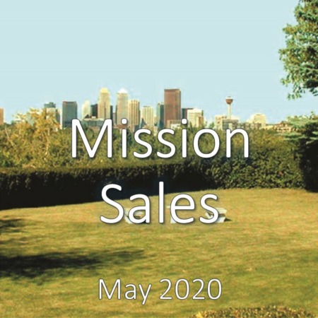 Mission Housing Market Update May 2020