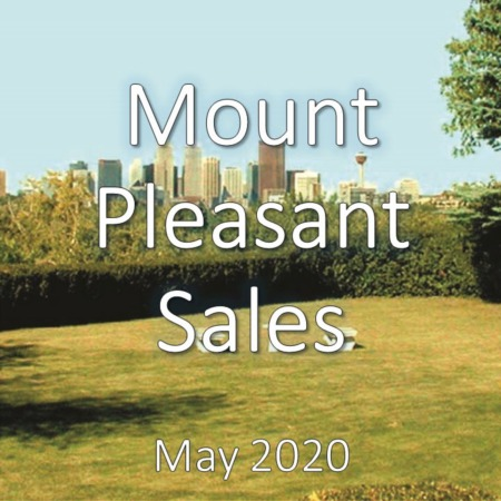 Mount Pleasant Housing Market Update May 2020