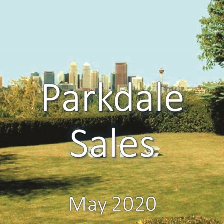 Parkdale Housing Market Update May 2020