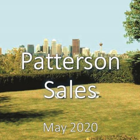 Patterson Housing Market Update May 2020