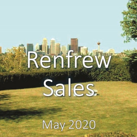Renfrew Housing Market Update May 2020
