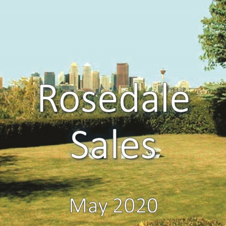 Rosedale Housing Market Update May 2020