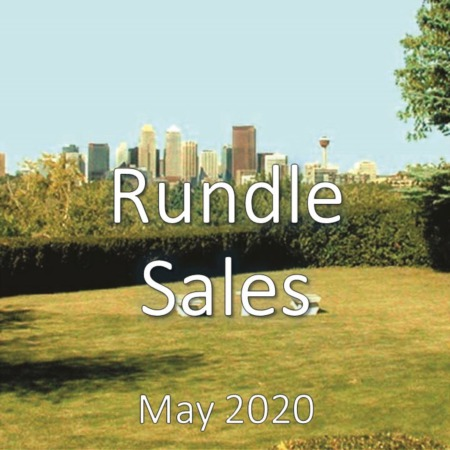 Rundle Housing Market Update May 2020