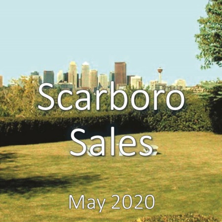 Scarboro Housing Market Update May 2020