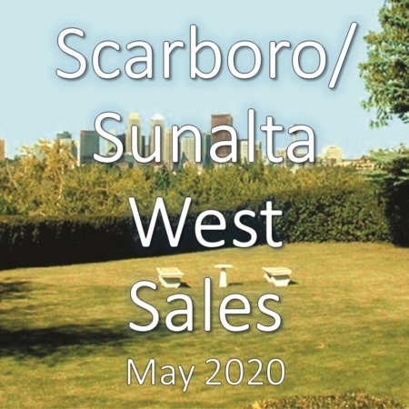 Scarboro/Sunalta West Housing Market Update May 2020