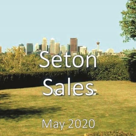 Seton Housing Market Update May 2020