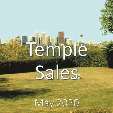 Temple Housing Market Update May 2020