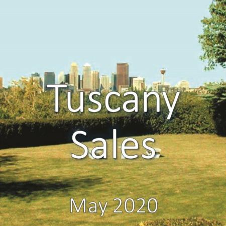 Tuscany Housing Market Update May 2020