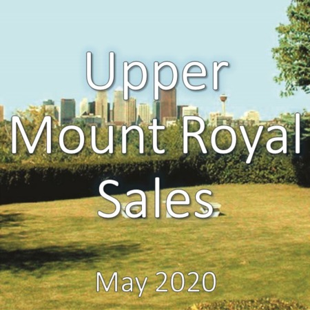 Upper Mount Royal Housing Market Update May 2020