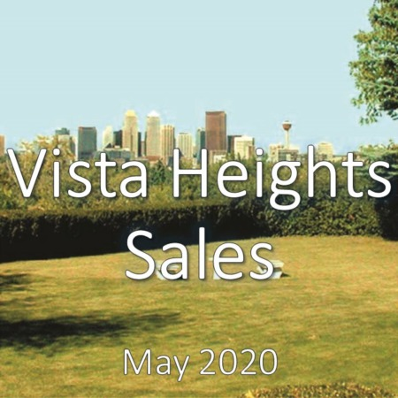 Vista Heights Housing Market Update May 2020