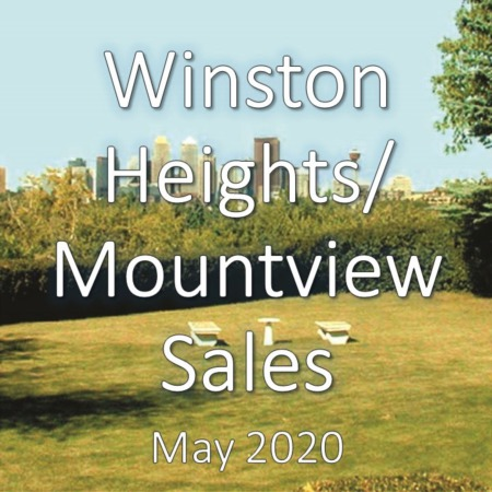 Winston Heights/Mountview Housing Market Update May 2020