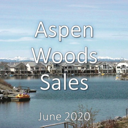 Aspen Woods Market Update June 2020