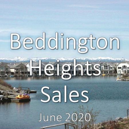 Beddington Heights Market Update June 2020