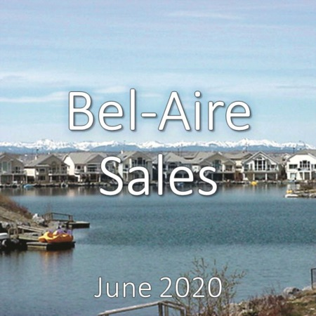 Bel-Aire Housing Market Update June 2020