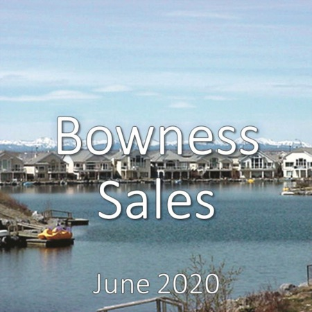Bowness Housing Market Update June 2020