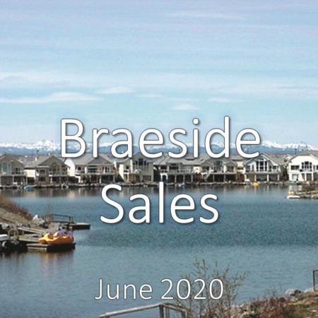 Braeside Housing Market Update June 2020