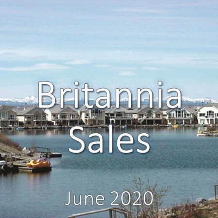 Britannia Housing Market Update June 2020
