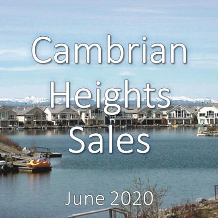 Cambrian Heights Housing Market Update June 2020