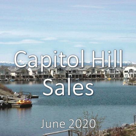 Capitol Hill Housing Market Update June 2020